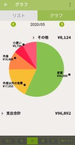 家計簿アプリ月度支出グラフ